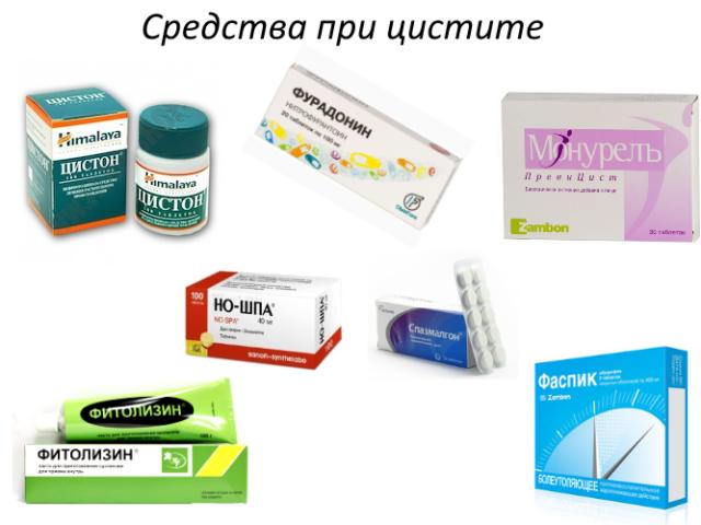 Какие препараты принимать при цистите