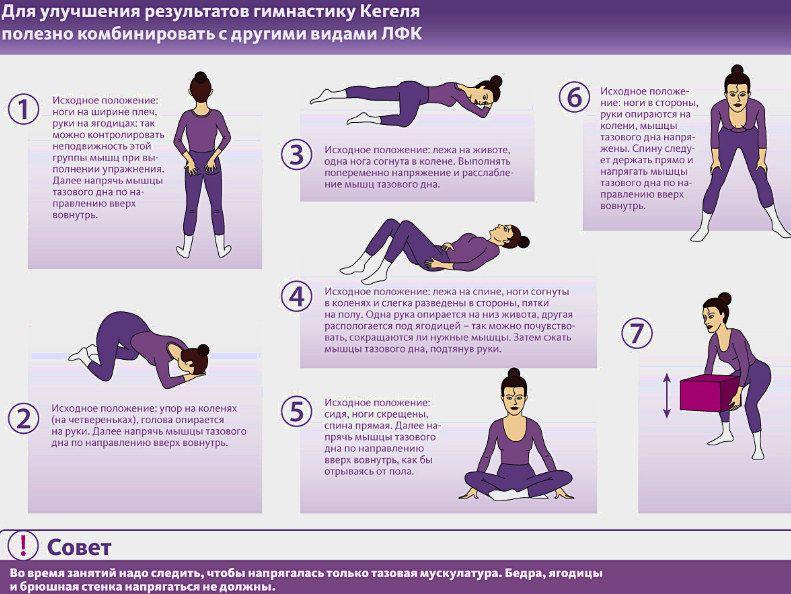 Техника выполнения упражнений для женщин при недержании мочи